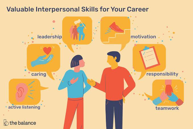 soft skills training topics | soft skills in the workplace
